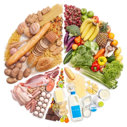 dieta equilibrada: hábitos alimentarios saludables