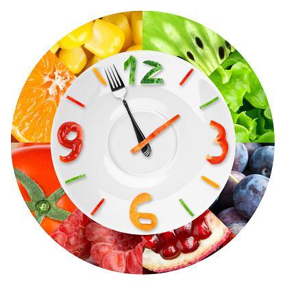 reloj-comida