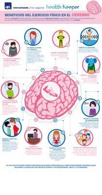 Infografia beneficios ejercicio fisico en el cerebro