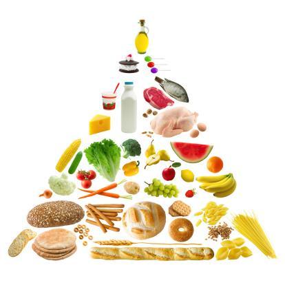 pirámide alimentos | nutrientes esenciales