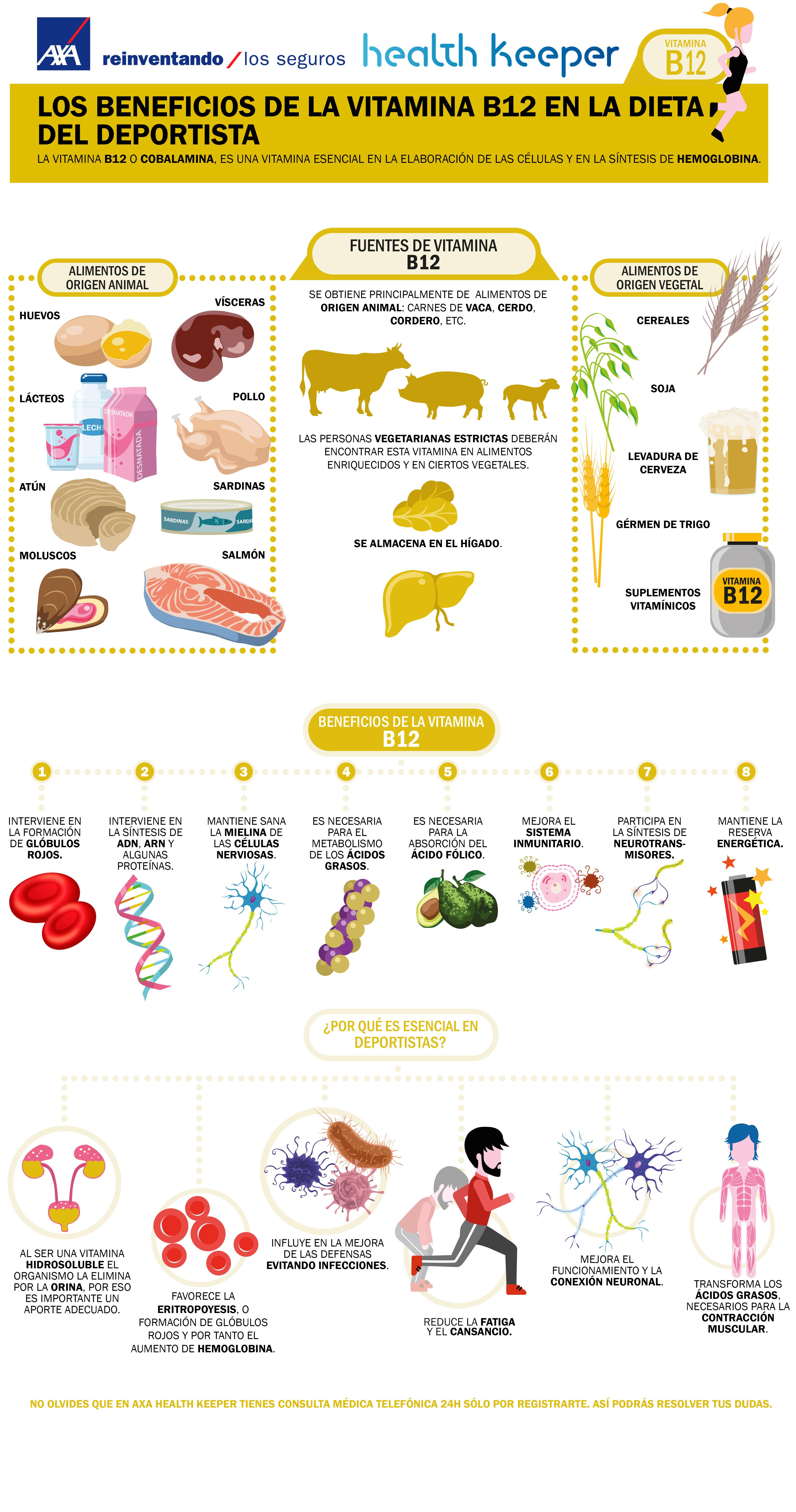 beneficios Vitamina B12