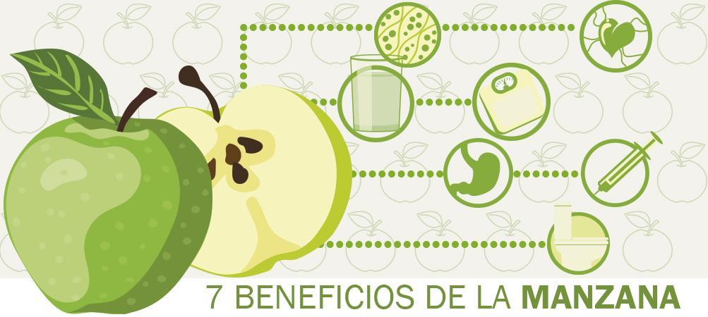 Infografía: Beneficios de la manzana