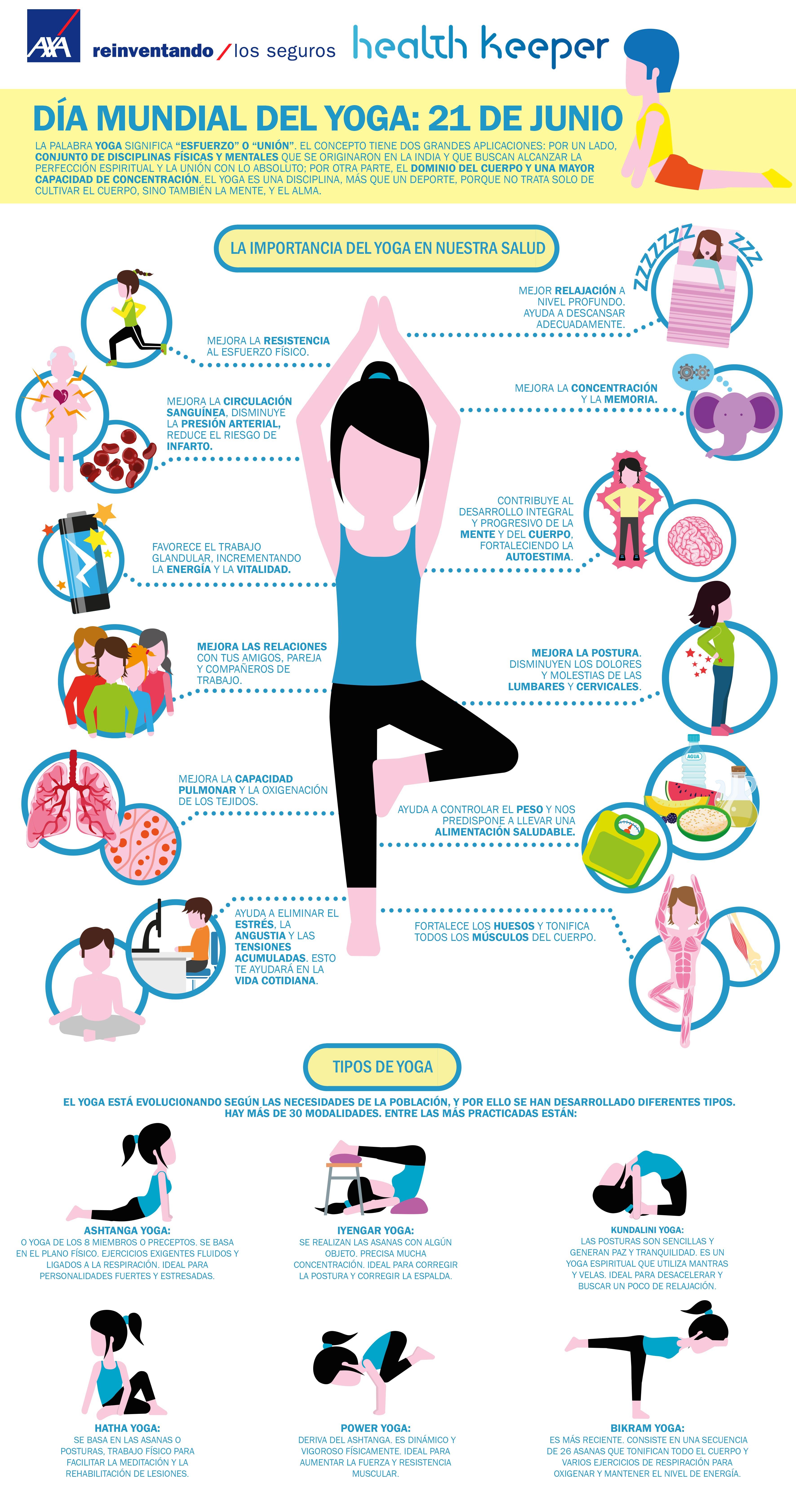 Infografía Yoga Axa Healthkeeper