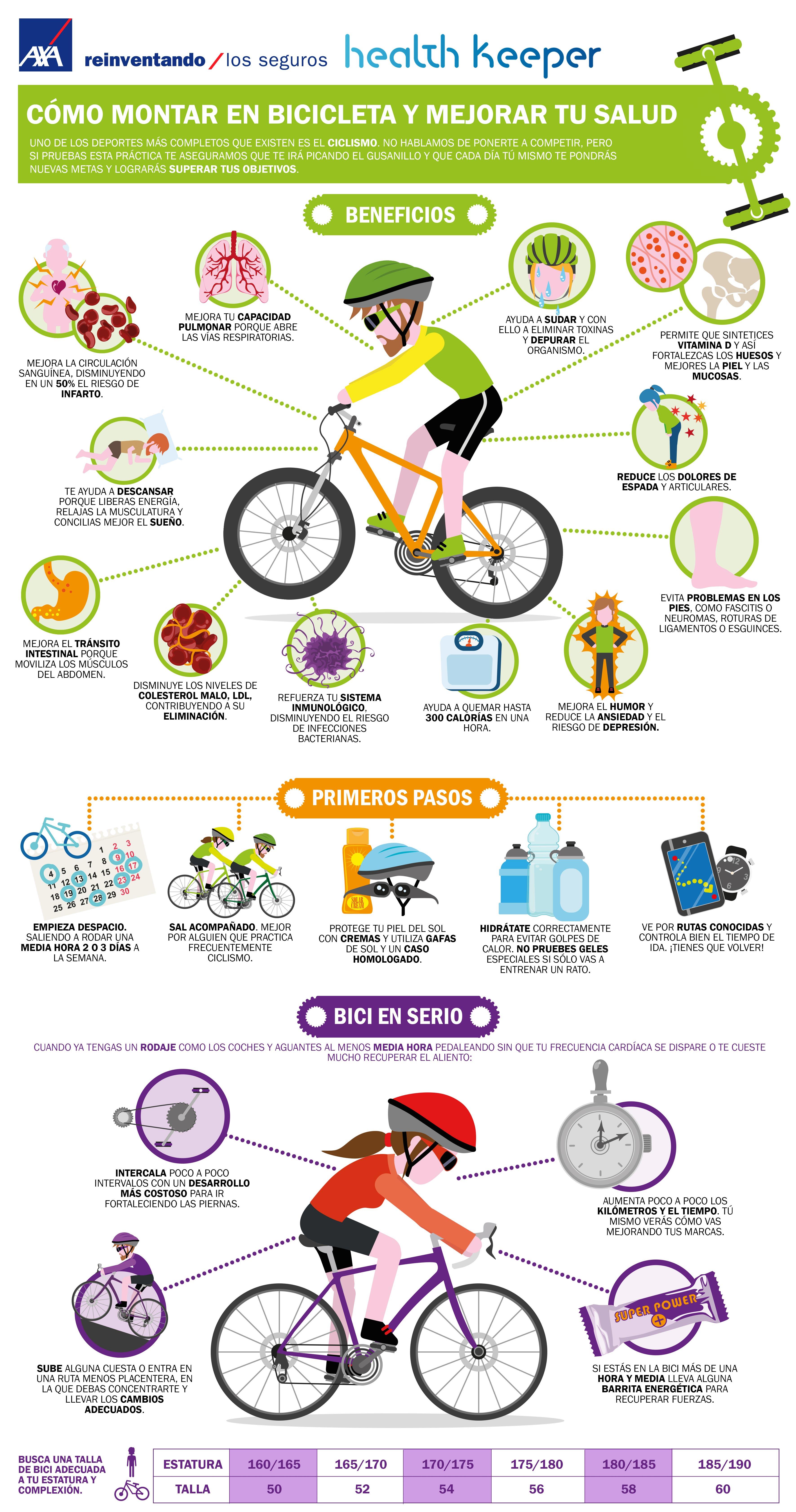 Infografía Ciclismo: beneficios para la salud y cómo iniciarse