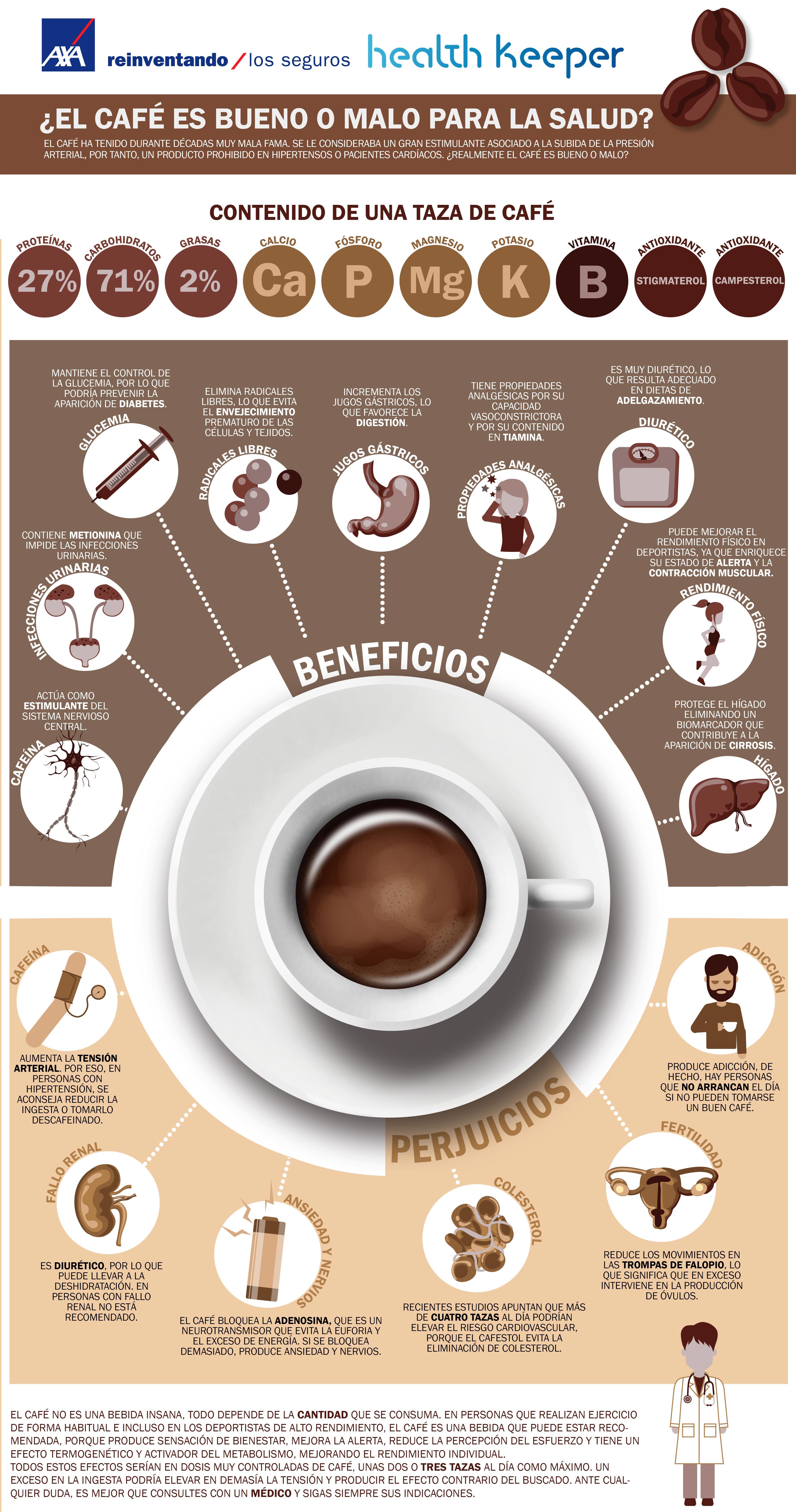 ¿El café es bueno o malo para la salud? - Infografía Axa Healthkeeper