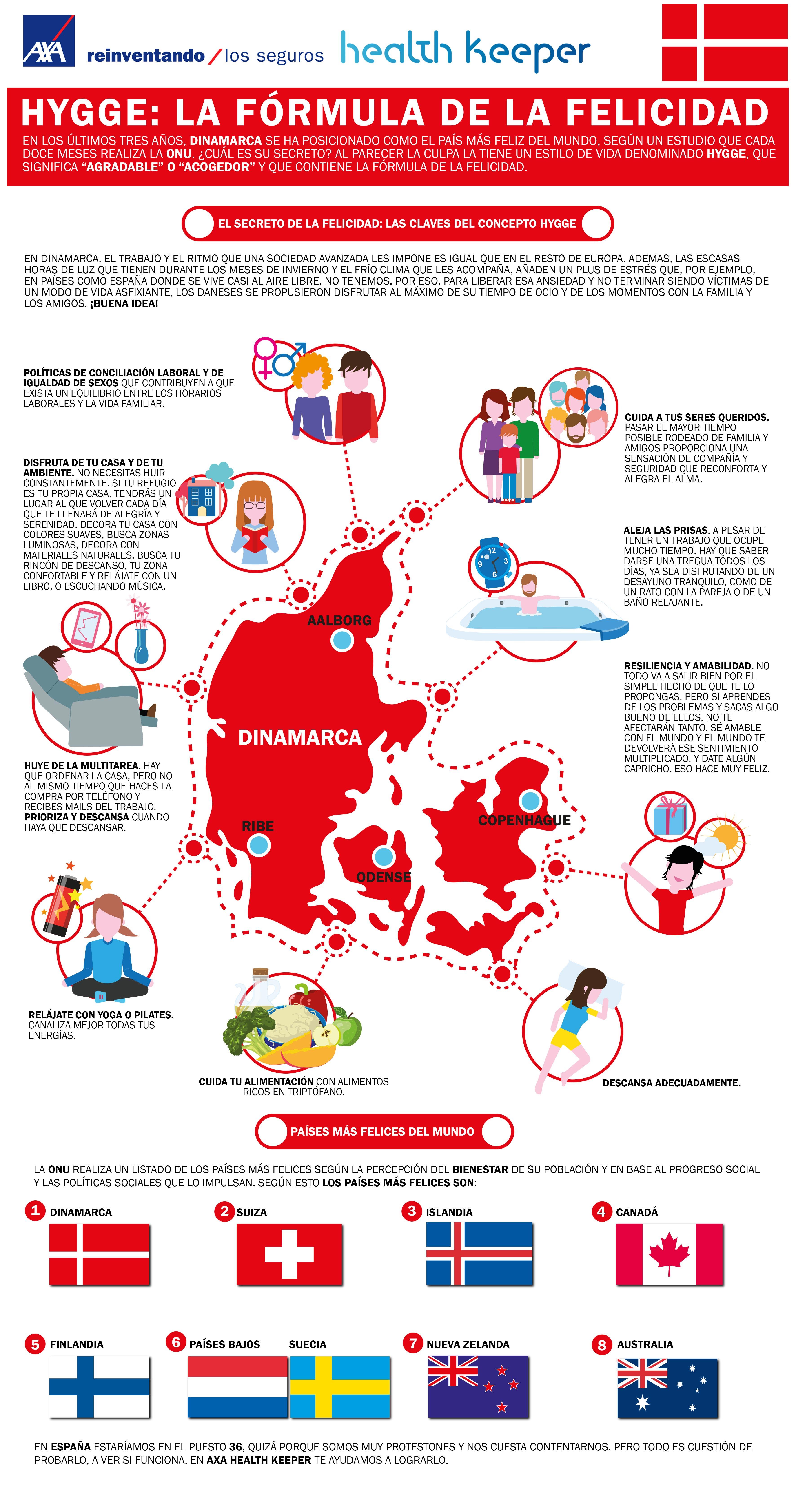 Hygge: la fórmula de la felicidad danesa| AXA Healthkeeper