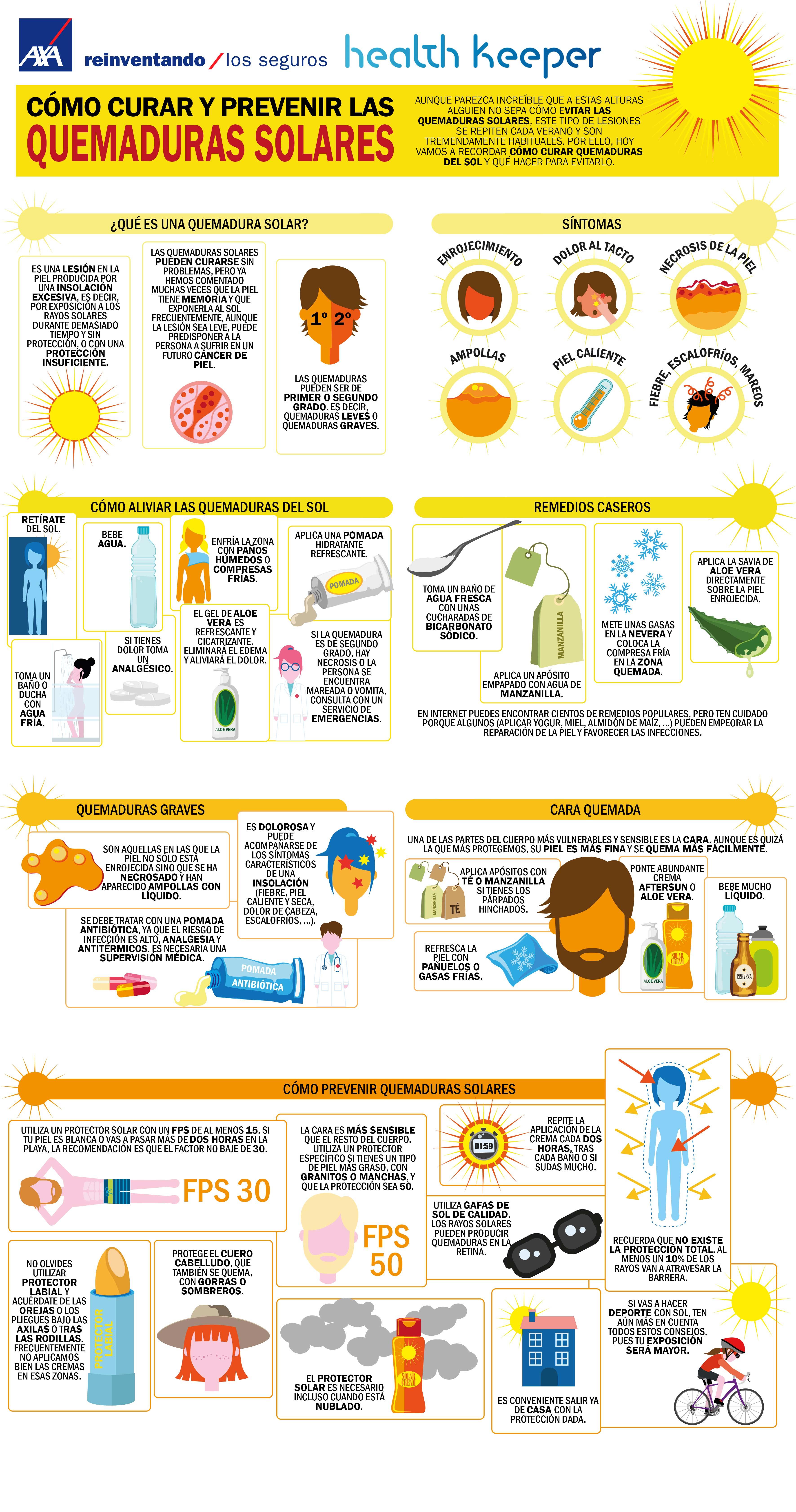 Cómo curar quemaduras solares y prevenirlas | Axa