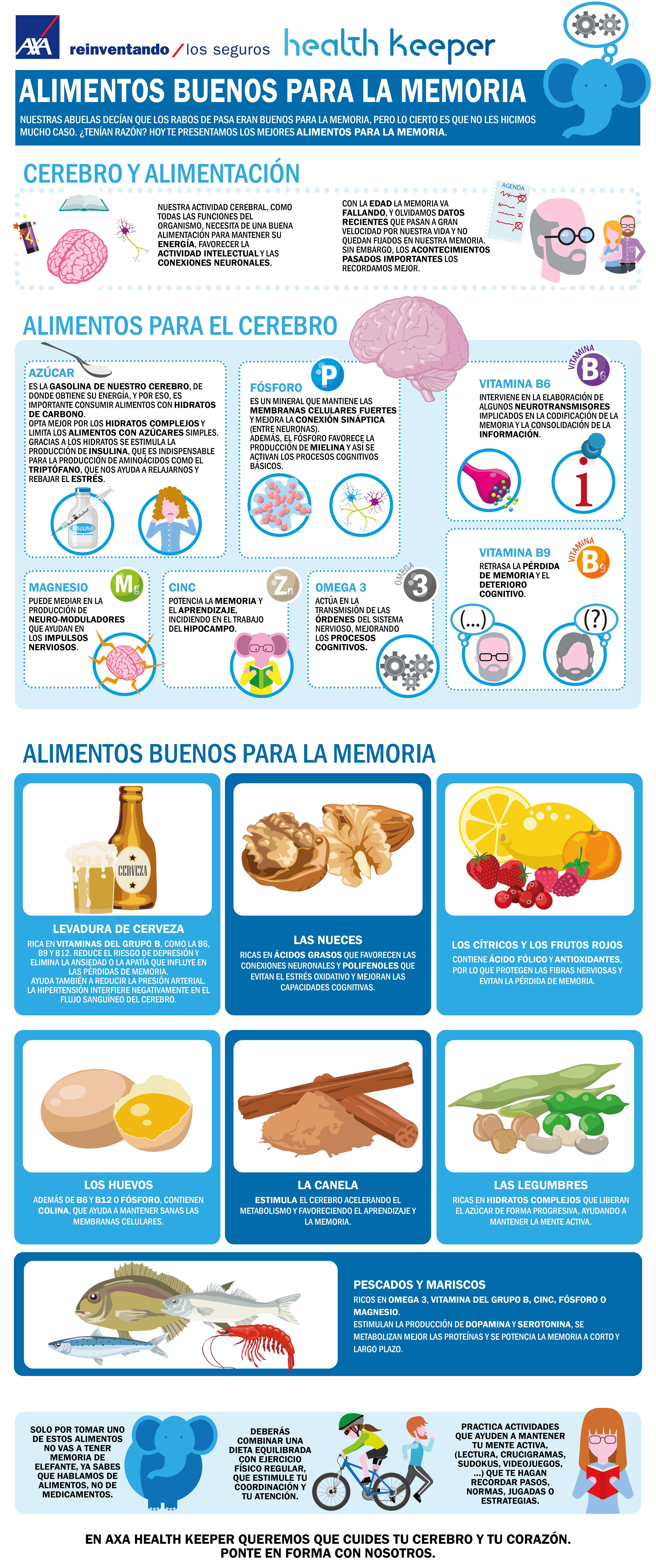 AlimentosMEMORIA_V2