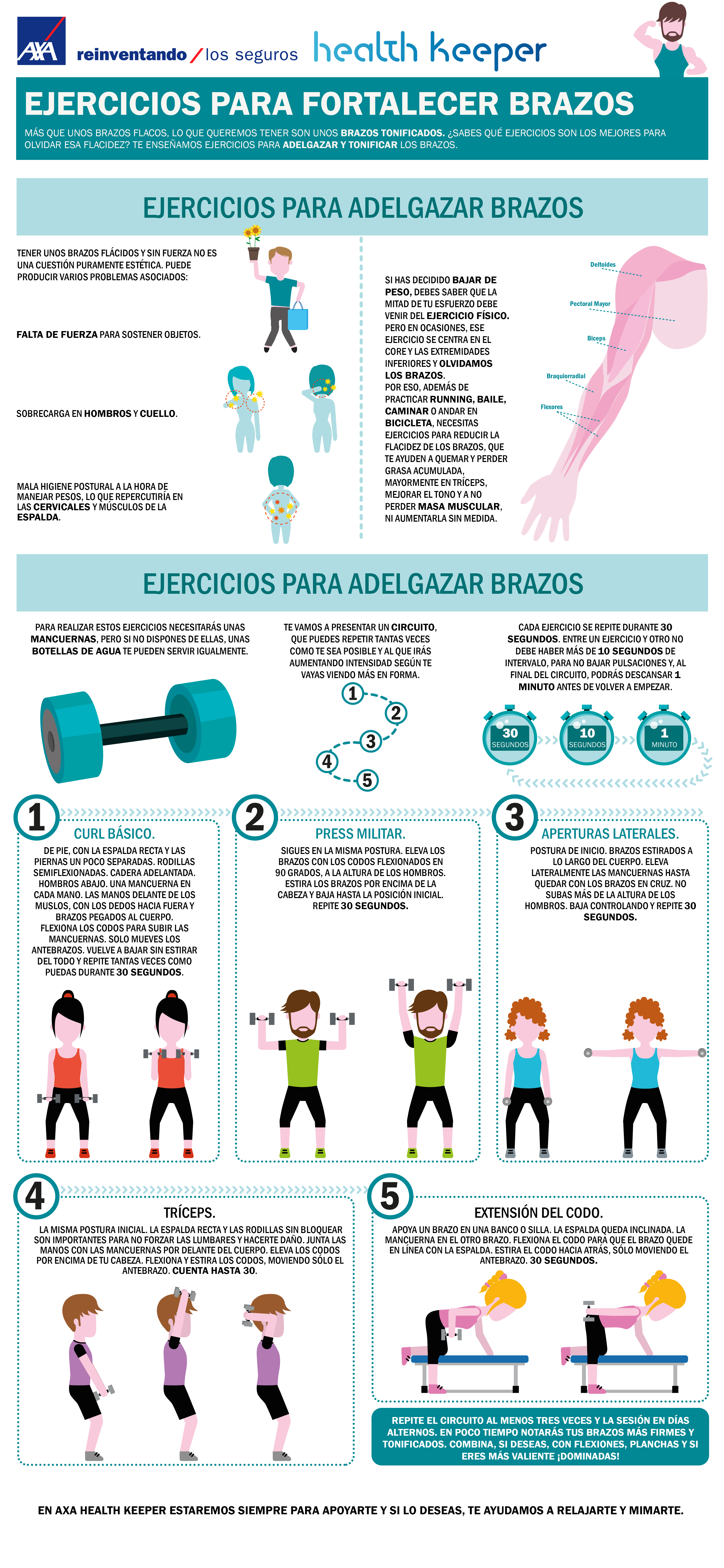Ejercicios Para Adelgazar Brazos Axa Healthkeeper