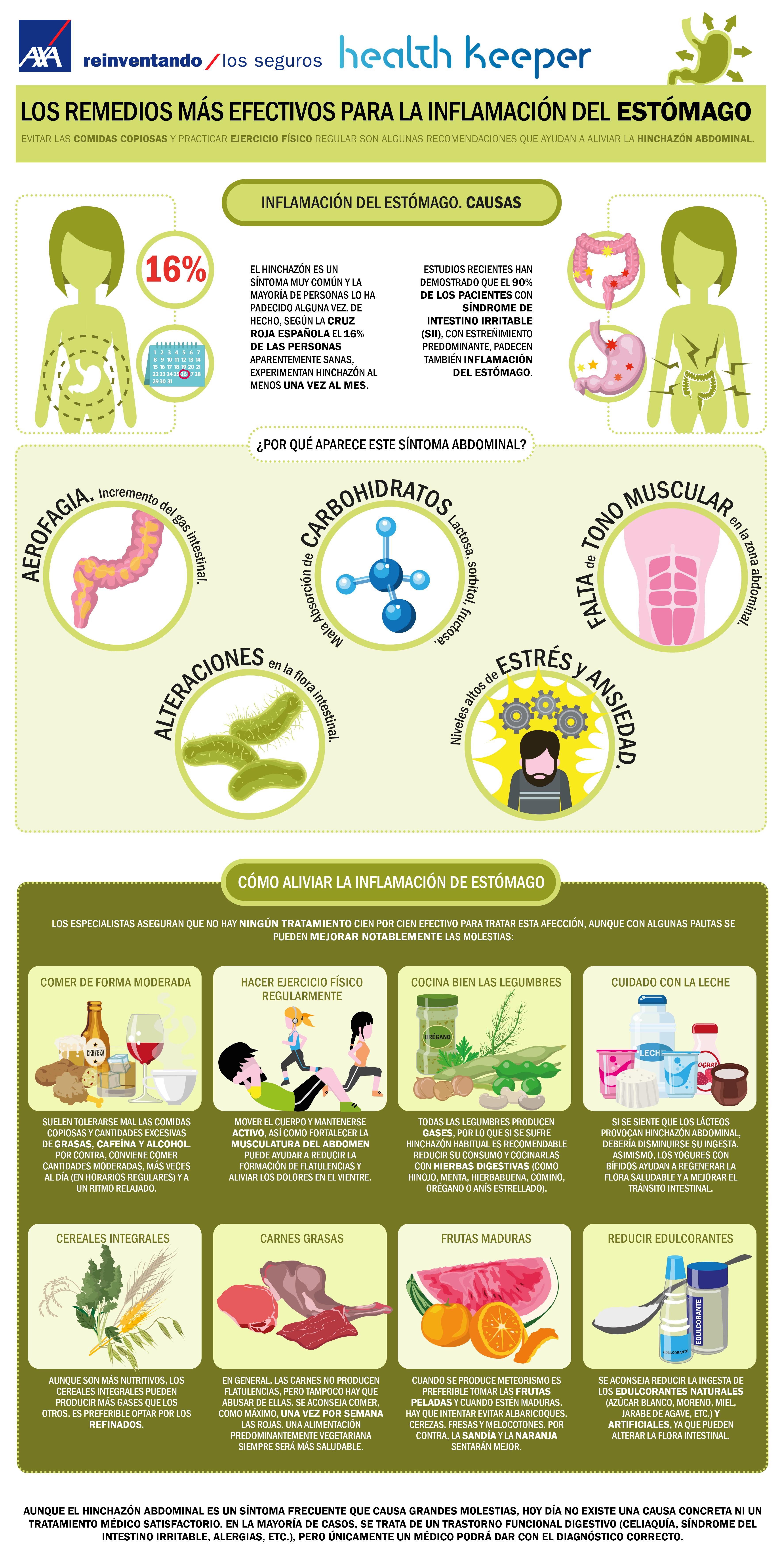 Los Remedios Más Efectivos Para La Inflamación Del Estomago Axa